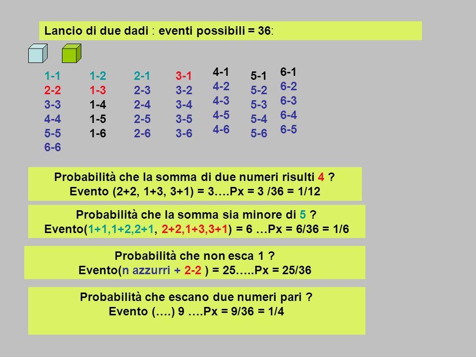 Lancio di due dadi : eventi possibili = 36: 1-1 2-2 3-3 4-4 5-5 6-6 1-2 1-3 1-4 1-5 1-6 2-1 2-3 2-4 2-5 2-6 3-1 3-2 3-4 3-5 3-6 4-1 4-2 4-3 4-5 4-6 5-