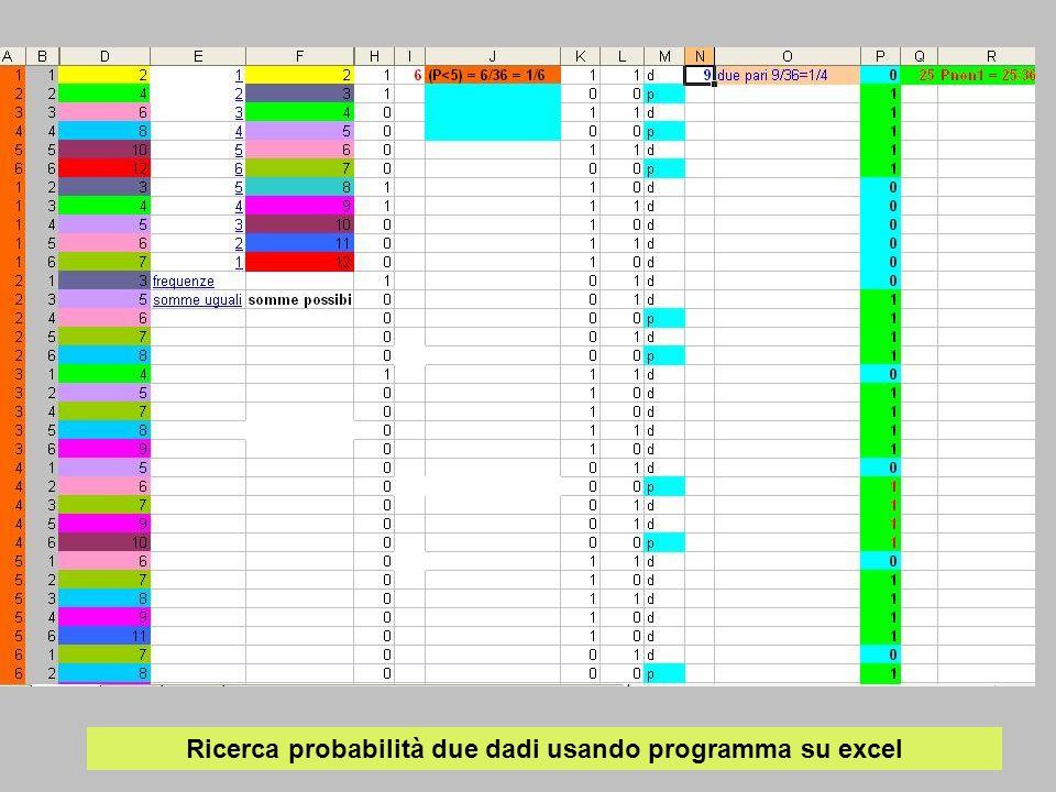 Ricerca probabilità due dadi usando programma su excel
