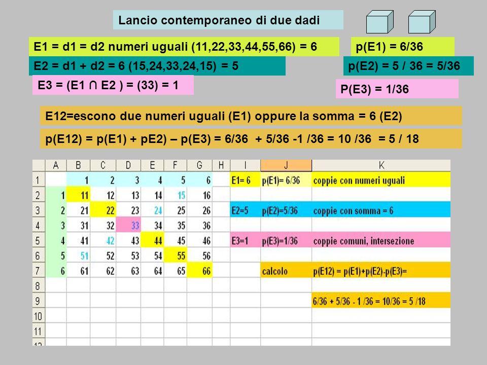 Lancio contemporaneo di due dadi E1 = non esce numero 1 (25) E2 = somma facce = 5 (4) E12 = non esce numero 1 (E1) oppure somma due numeri = 5 (E2) E3 = coppie comuni,intersezione (2) p(E1) = 25/36 p(E2) = 4/36 p(E3) = 2/36 p(E12) = p(E1) + p(E2) – p(E3) = 25/36 + 4/36 – 2/36 = 3/4