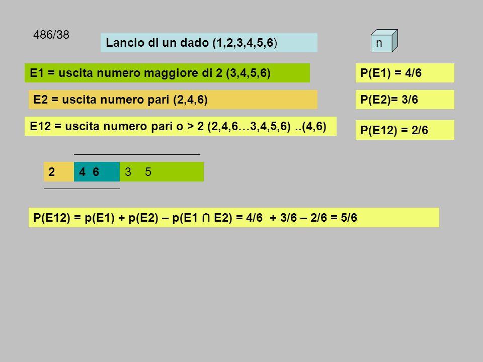 486/38 Lancio di un dado (1,2,3,4,5,6) E12 = uscita numero pari o > 2 (2,4,6…3,4,5,6)..(4,6) E1 = uscita numero maggiore di 2 (3,4,5,6) n 23 54 6 E2 =