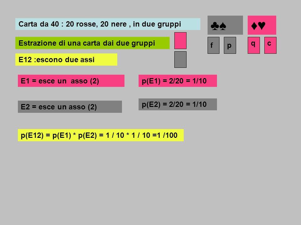 E12 :escono due assi Carta da 40 : 20 rosse, 20 nere, in due gruppi Estrazione di una carta dai due gruppicq pf E1 = esce un asso (2) E2 = esce un ass
