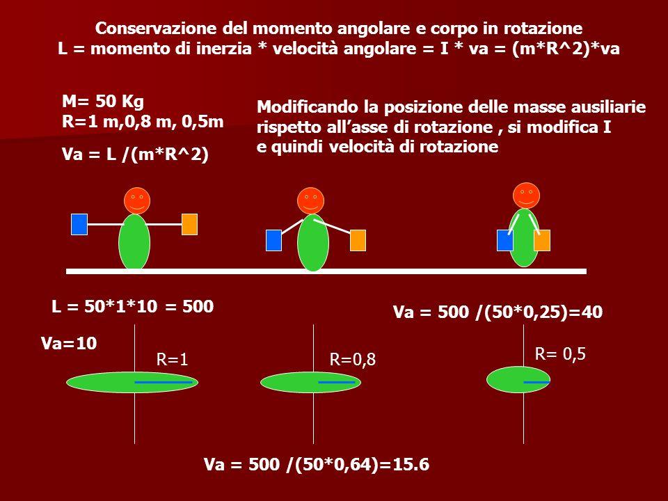 Conservazione del momento angolare e corpo in rotazione L = momento di inerzia * velocità angolare = I * va = (m*R^2)*va R=1R=0,8 R= 0,5 M= 50 Kg R=1
