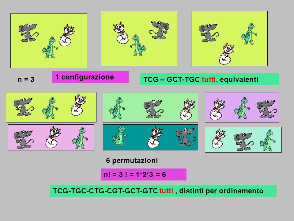n = 3 1 configurazione 6 permutazioni n.= 3 .