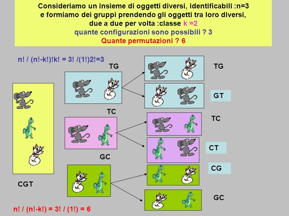n = 4 ; k = 3 n./(n-k)!k. = 4. / (1!)*3. = 24 /6 = 4 configurazioni k.