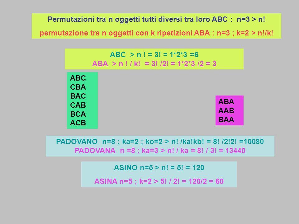 Permutazioni tra n oggetti tutti diversi tra loro ABC : n=3 > n.