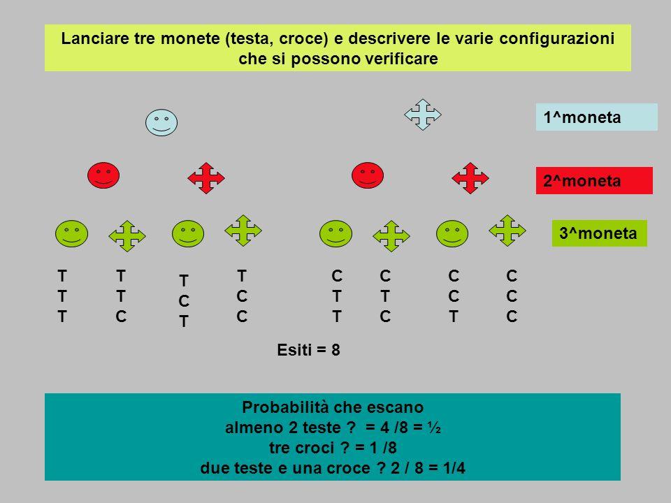 Lanciare quattro monete (testa, croce) e descrivere le varie configurazioniche si possono verificare probabilità almeno 2 teste .