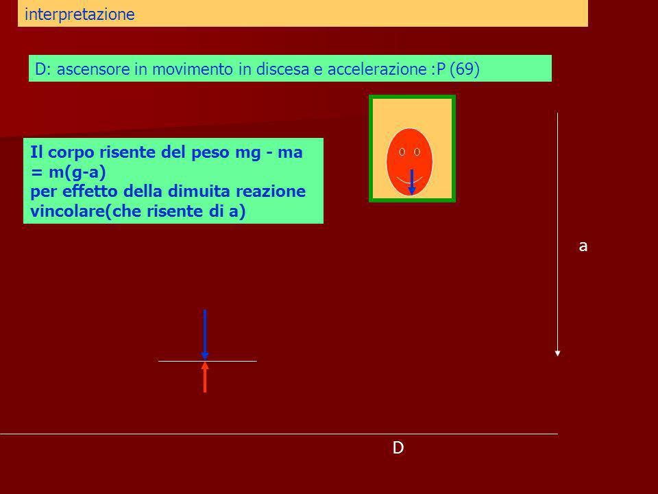 D interpretazione D: ascensore in movimento in discesa e accelerazione :P (69) a Il corpo risente del peso mg - ma = m(g-a) per effetto della dimuita reazione vincolare(che risente di a)