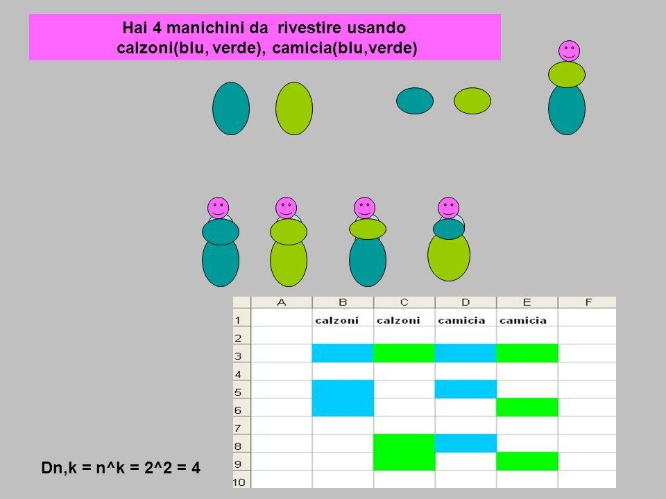 Hai 4 manichini da rivestire usando calzoni(blu, verde), camicia(blu,verde)