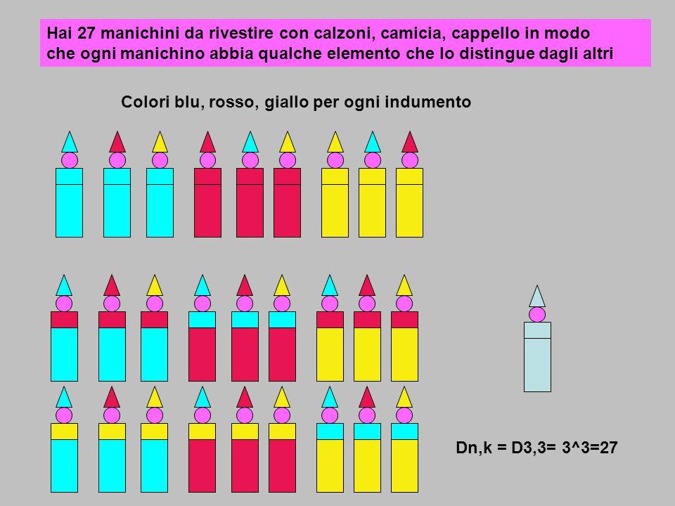 Hai 27 manichini da rivestire con calzoni, camicia, cappello in modo che ogni manichino abbia qualche elemento che lo distingue dagli altri Colori blu