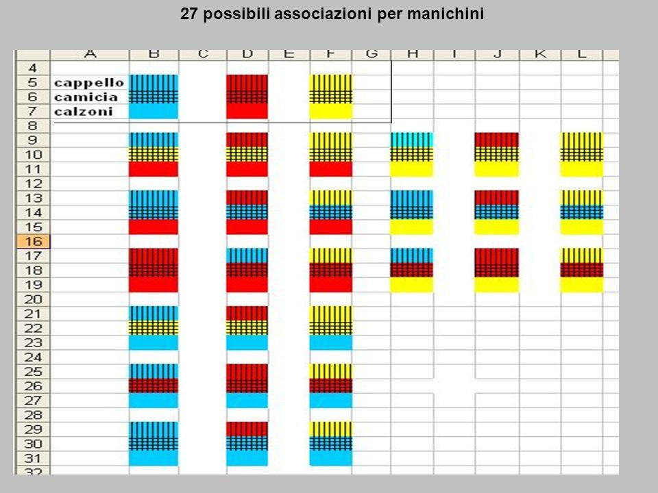 27 possibili associazioni per manichini