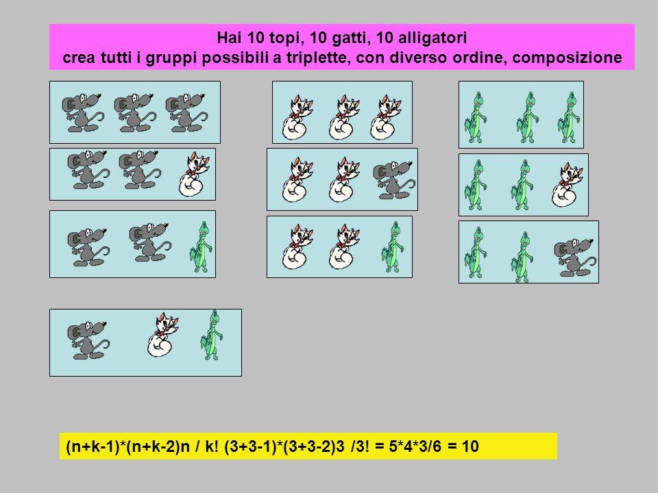 Hai 10 topi, 10 gatti, 10 alligatori crea tutti i gruppi possibili a triplette, con diverso ordine, composizione (n+k-1)*(n+k-2)n / k! (3+3-1)*(3+3-2)