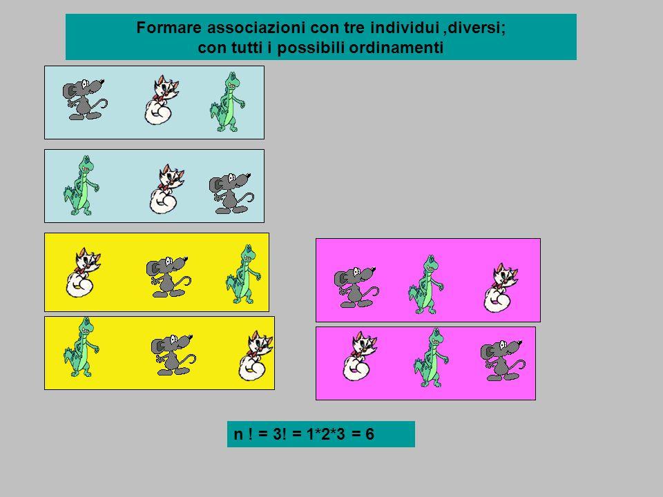 Formare associazioni con tre individui,diversi; con tutti i possibili ordinamenti n ! = 3! = 1*2*3 = 6