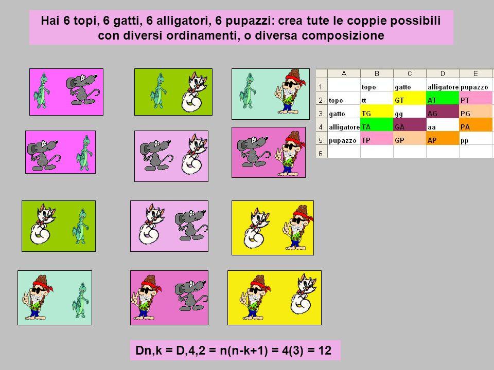 Hai 6 topi, 6 gatti, 6 alligatori, 6 pupazzi: crea tute le coppie possibili con diversi ordinamenti, o diversa composizione Dn,k = D,4,2 = n(n-k+1) =