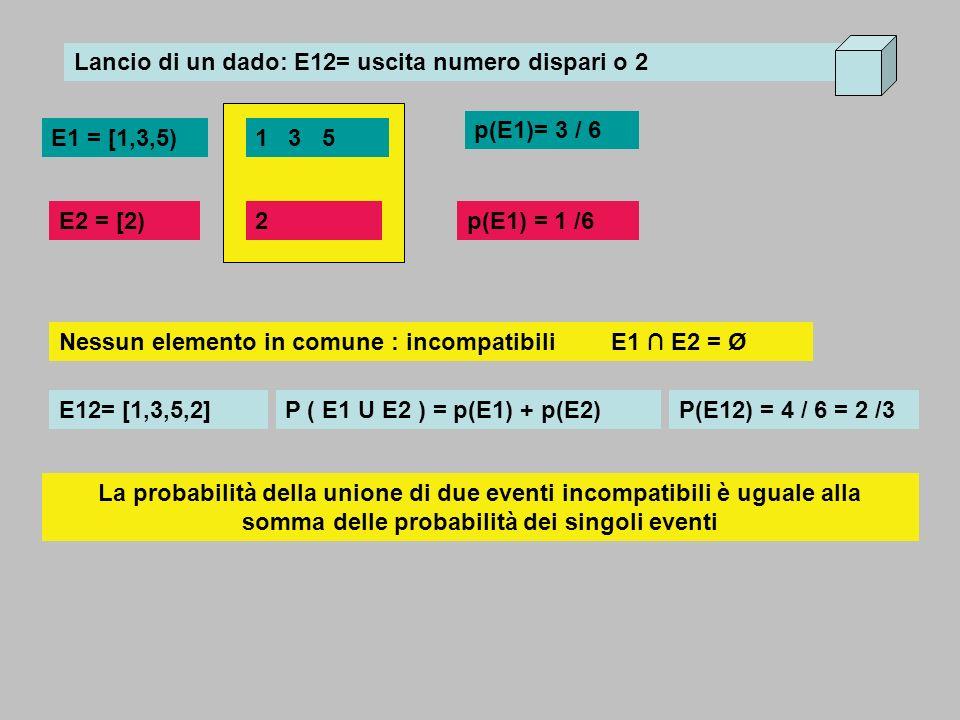 Lancio dado: E12 = uscita numero pari, minore di 5: (E1 U E2) E1 = [1,2,3,4] E2 = [2,4,6] p(E1) = 4 /6 P(E2) = 3 / 6 1 2 3 42 4 6 1 3 2 42 4 6 1 3 6 2 4E1 E2 = [2,4] = 2 Ø: compatibili P(E1 E2) = 2 / 6 P(E12) = p(E1) + p(E2) – p(E1 E2 ) = 4 & / + 3 /6 – 2 / 6 = 5 /6 La probabilità della unione di due eventi compatibili è uguale alla somma delle probabilità dei singoli eventi – la probabilità della loro intersezione