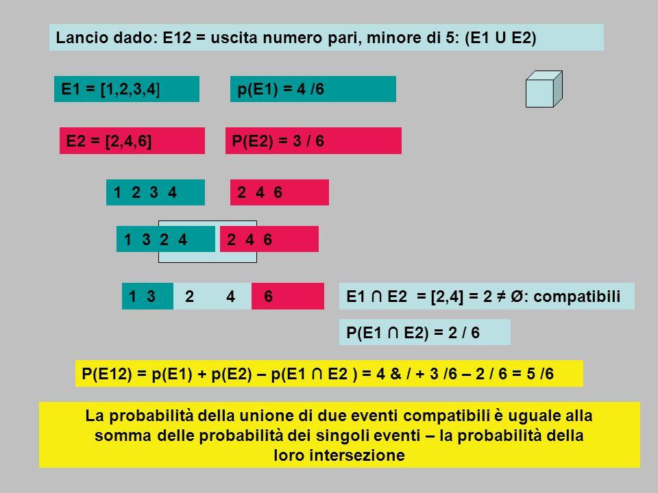 Lancio dado: E12 = uscita numero pari, minore di 5: (E1 U E2) E1 = [1,2,3,4] E2 = [2,4,6] p(E1) = 4 /6 P(E2) = 3 / 6 1 2 3 42 4 6 1 3 2 42 4 6 1 3 6 2