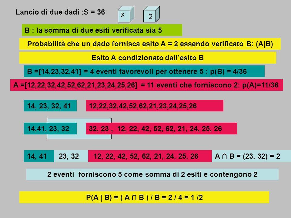 Lancio di due dadi :S = 36 B =[14,23,32,41] = 4 eventi favorevoli per ottenere 5 : p(B) = 4/36 A =[12,22,32,42,52,62,21,23,24,25,26] = 11 eventi che f