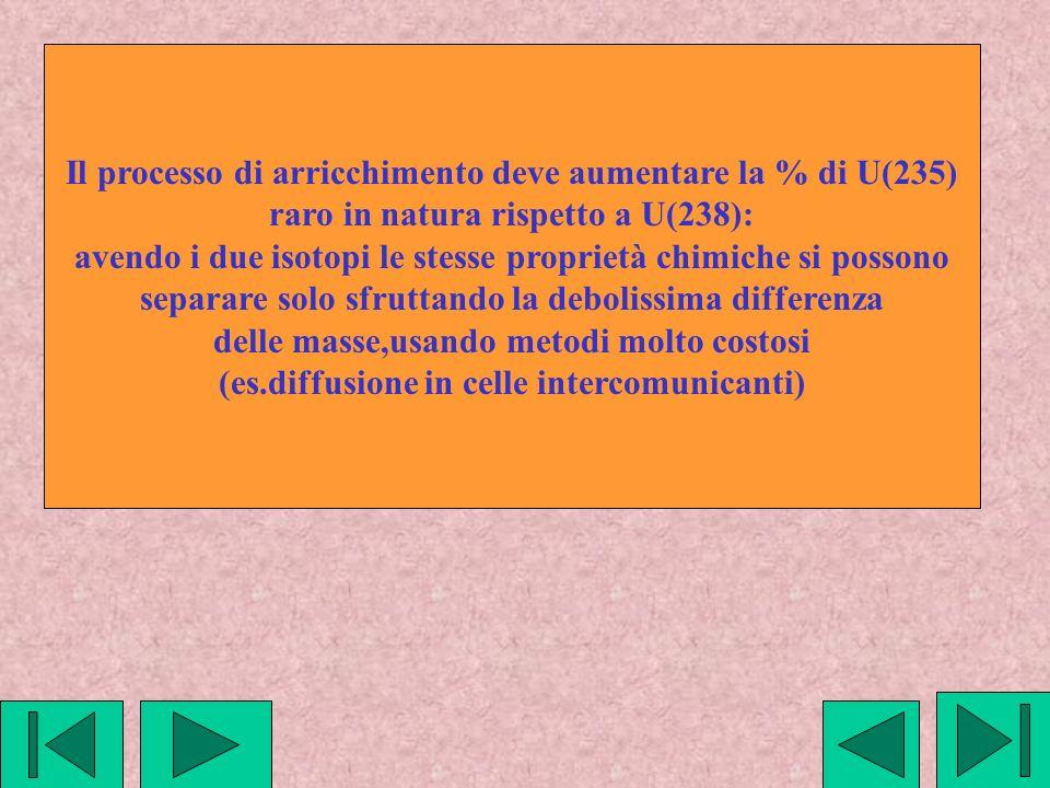 Il processo di arricchimento deve aumentare la % di U(235) raro in natura rispetto a U(238): avendo i due isotopi le stesse proprietà chimiche si possono separare solo sfruttando la debolissima differenza delle masse,usando metodi molto costosi (es.diffusione in celle intercomunicanti)