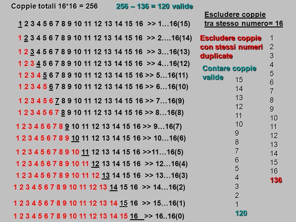 1 2 3 4 5 6 7 8 9 10 11 12 13 14 15 16 >> 1…16(15) 1 2 3 4 5 6 7 8 9 10 11 12 13 14 15 16 >> 2….16(14) 1 2 3 4 5 6 7 8 9 10 11 12 13 14 15 16 >> 3…16(