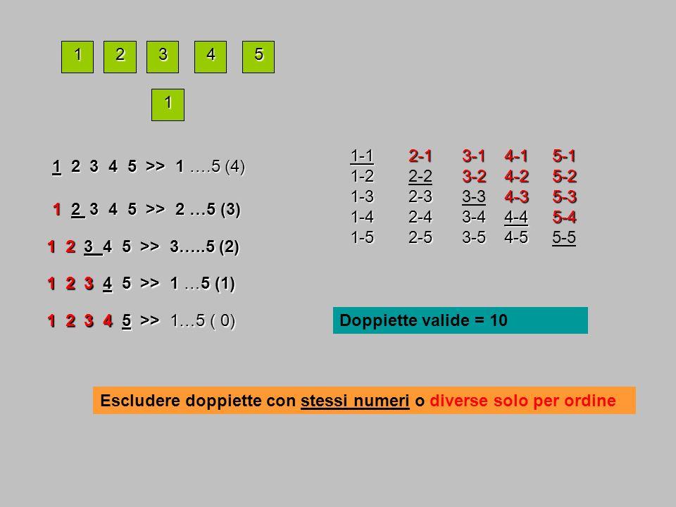 1 54321 1 2 3 4 5 >> 1 ….5 (4) 1 2 3 4 5 >> 3…..5 (2) 1 2 3 4 5 >> 1 …5 (1) 1 2 3 4 5 >> 1…5 ( 0) 1 2 3 4 5 >> 2 …5 (3) 1-1 1-2 1-3 1-4 1-5 2-1 2-3 2-