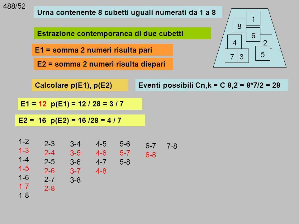 488/52 Urna contenente 8 cubetti uguali numerati da 1 a 8 12345678 Estrazione contemporanea di due cubetti E1 = somma 2 numeri risulta pari E2 = somma
