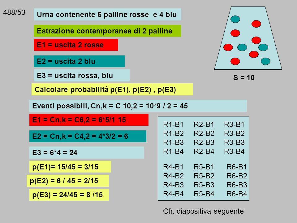 488/53 Urna contenente 6 palline rosse e 4 blu E1 = uscita 2 rosse E2 = uscita 2 blu E3 = uscita rossa, blu Estrazione contemporanea di 2 palline Calc