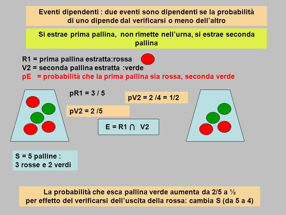 Eventi dipendenti : due eventi sono dipendenti se la probabilità di uno dipende dal verificarsi o meno dellaltro Si estrae prima pallina, non rimette