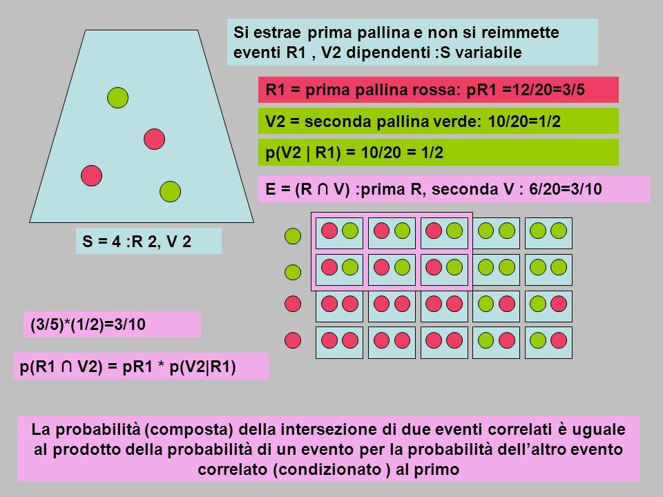 S = 4 :R 2, V 2 Si estrae prima pallina e non si reimmette eventi R1, V2 dipendenti :S variabile R1 = prima pallina rossa: pR1 =12/20=3/5 V2 = seconda