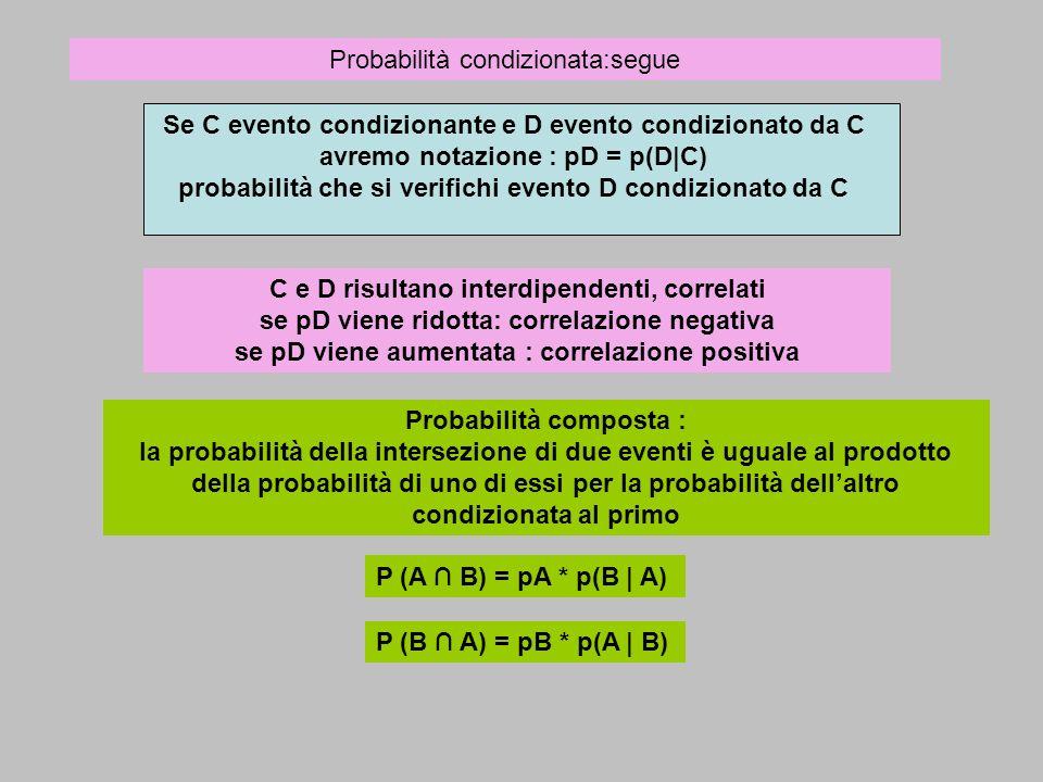Probabilità condizionata:segue Se C evento condizionante e D evento condizionato da C avremo notazione : pD = p(D|C) probabilità che si verifichi even