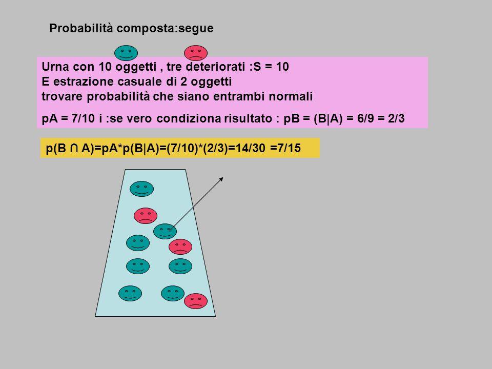 Probabilità composta:segue Urna con 10 oggetti, tre deteriorati :S = 10 E estrazione casuale di 2 oggetti trovare probabilità che siano entrambi norma