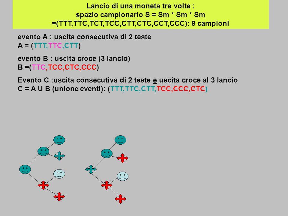 Lancio di una moneta tre volte : spazio campionario S = Sm * Sm * Sm =(TTT,TTC,TCT,TCC,CTT,CTC,CCT,CCC): 8 campioni evento A : uscita consecutiva di 2