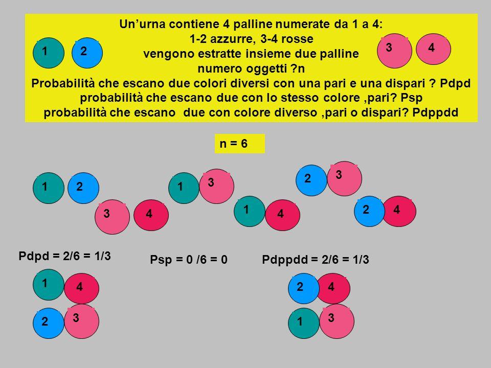 488/53 Urna contenente 6 palline rosse e 4 blu E1 = uscita 2 rosse E2 = uscita 2 blu E3 = uscita rossa, blu Estrazione contemporanea di 2 palline Calcolare probabilità p(E1), p(E2), p(E3) S = 10 Eventi possibili, Cn,k = C 10,2 = 10*9 / 2 = 45 E1 = Cn,k = C6,2 = 6*5/1 15 E2 = Cn,k = C4,2 = 4*3/2 = 6 E3 = 6*4 = 24 p(E1)= 15/45 = 3/15 p(E2) = 6 / 45 = 2/15 p(E3) = 24/45 = 8 /15 R1-B1 R1-B2 R1-B3 R1-B4 R2-B1 R2-B2 R2-B3 R2-B4 R3-B1 R3-B2 R3-B3 R3-B4 R4-B1 R4-B2 R4-B3 R4-B4 R5-B1 R5-B2 R5-B3 R5-B4 R6-B1 R6-B2 R6-B3 R6-B4 Cfr.