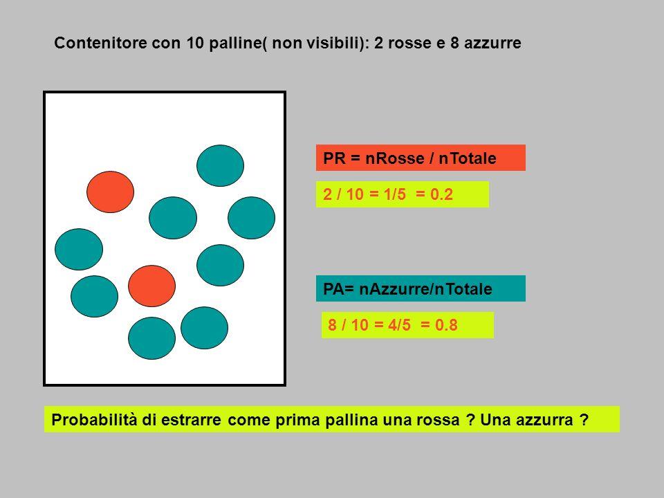 S = 4 :R 2, V 2 Si estrae prima pallina e non si reimmette eventi R1, V2 dipendenti :S variabile R1 = prima pallina rossa: pR1 =12/20=3/5 V2 = seconda pallina verde: 10/20=1/2 E = (R V) :prima R, seconda V : 6/20=3/10 (3/5)*(1/2)=3/10 p(V2   R1) = 10/20 = 1/2 p(R1 V2) = pR1 * p(V2 R1) La probabilità (composta) della intersezione di due eventi correlati è uguale al prodotto della probabilità di un evento per la probabilità dellaltro evento correlato (condizionato ) al primo