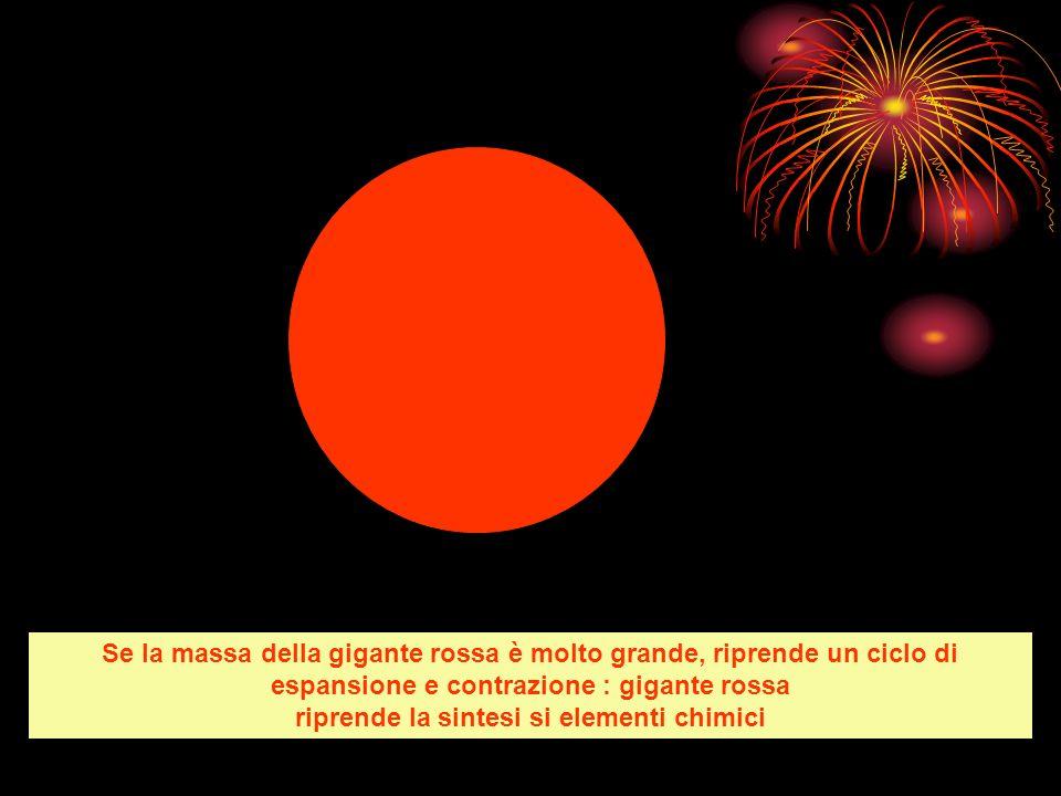 Se la massa della gigante rossa è molto grande, riprende un ciclo di espansione e contrazione : gigante rossa riprende la sintesi si elementi chimici