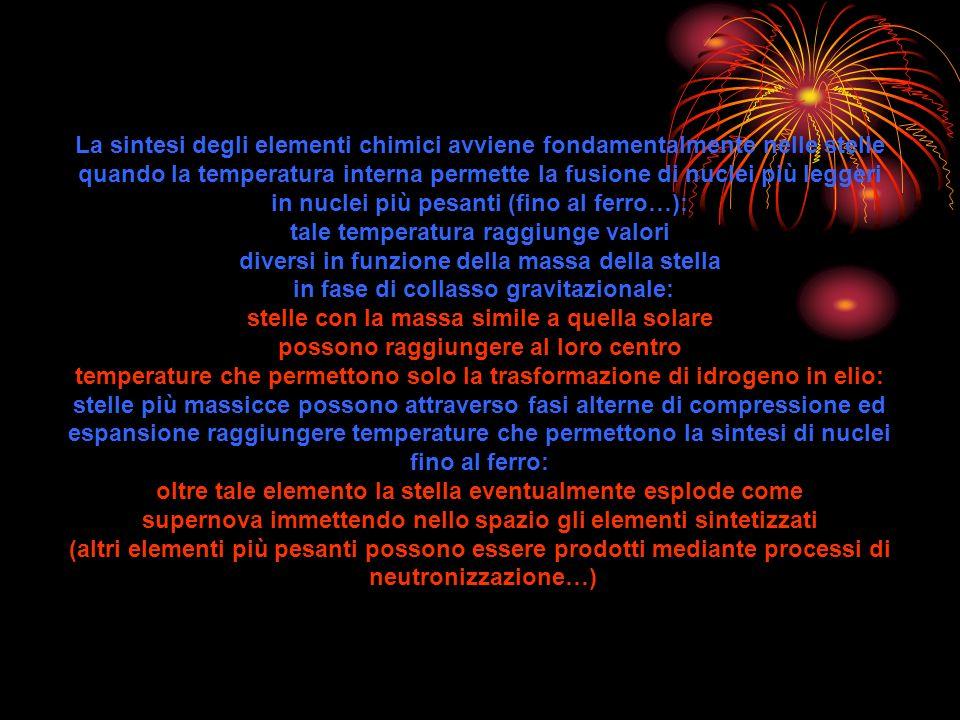 La sintesi degli elementi chimici avviene fondamentalmente nelle stelle quando la temperatura interna permette la fusione di nuclei più leggeri in nuc