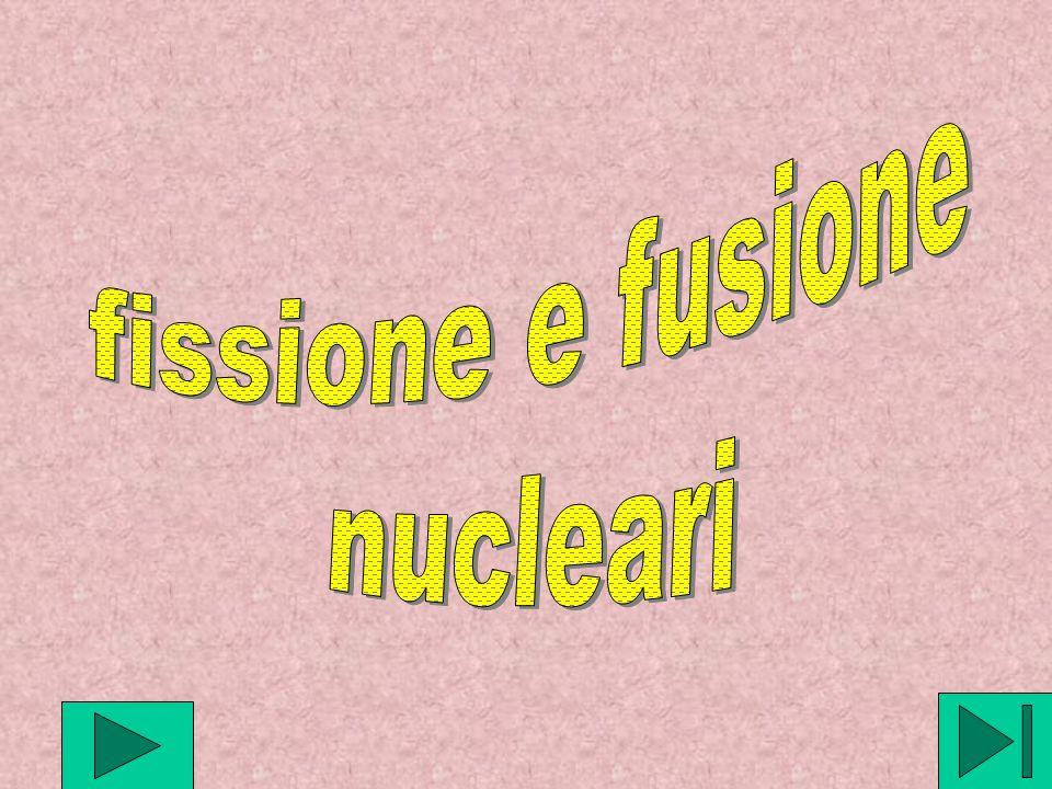 Masse subcritiche di U235 e detonatore convenzionale Deuteruro di litio:H(2,1)-Li Uranio U238 fissionabile La esplosione per fissione di U235 porta la temperatura a milioni di gC e libera molti neutroni che reagendo con il deuteruro di litio che circonda il nucleo della bomba libera il deuterio H(2,1) e genera il trizio H(3,1) mediante la reazione Li(6,3) + n(1,0) --> He(4,2)+H(3,1) segue la fusione deuterio+trizio H(2,1) + H(3,1) ---> He(4,2)+ n(1,0) i neutroni generati inducono la fissione nelluranio U230 che si trova attorno
