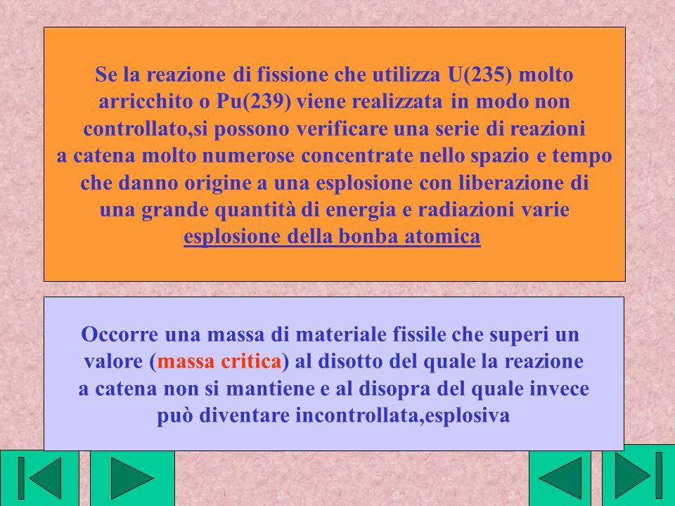 Se i neutroni liberati nella fissione sfuggono dalla massa fissionabile in misura eccessiva, la reazione a catena non può sostenersi se invece si opera in modo che il numero di neutroni che rimane nella massa fissionabile superi un determinato valore limite la reazione si sostiene e diventa esplosiva Massa subcritica:troppi neutroni abbandonano la massa fissile Massa oltre la critica:molti neutroni rimangono entro la massa fissile