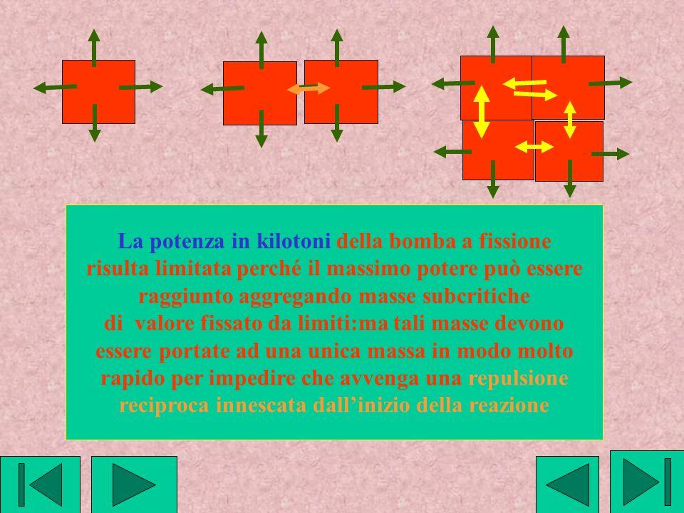 La potenza in kilotoni della bomba a fissione risulta limitata perché il massimo potere può essere raggiunto aggregando masse subcritiche di valore fi