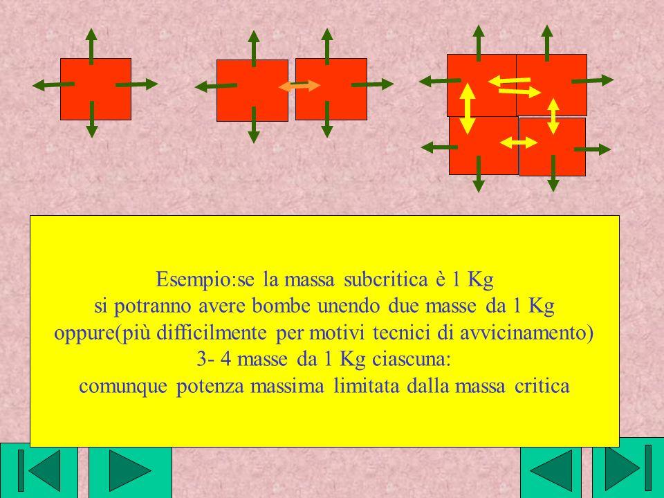 Esempio:se la massa subcritica è 1 Kg si potranno avere bombe unendo due masse da 1 Kg oppure(più difficilmente per motivi tecnici di avvicinamento) 3
