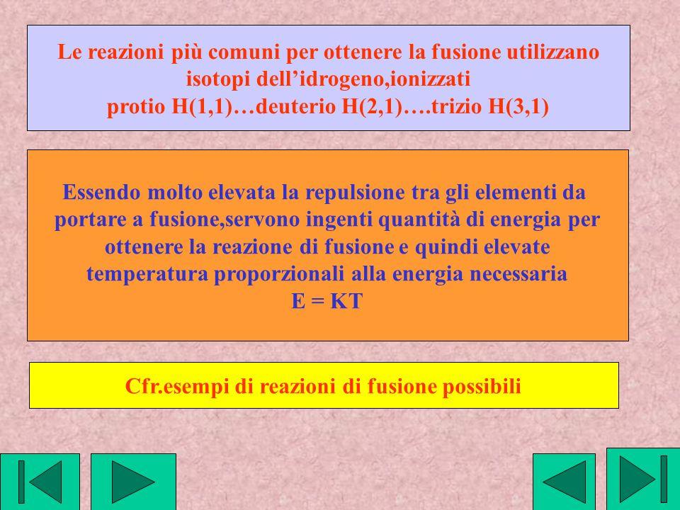 Protoni,neutroni:protio,deuterio,trizio,elioH(2,1)+H(2,1) ----> H(3,1)+H(1,1)H(1,1)+H(2,1) ----> He(3,2)H(3,1)+H(3,1) ----> He(4,2)+ 2n(1,0)