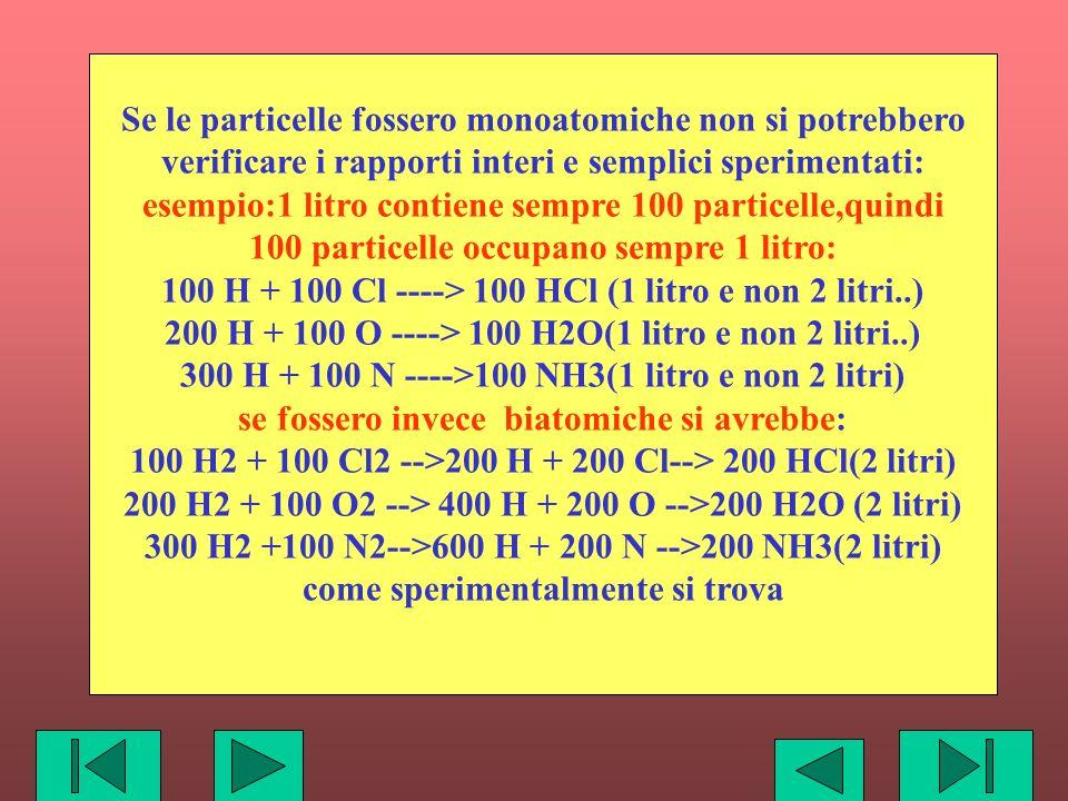 Se le particelle fossero monoatomiche non si potrebbero verificare i rapporti interi e semplici sperimentati: esempio:1 litro contiene sempre 100 part