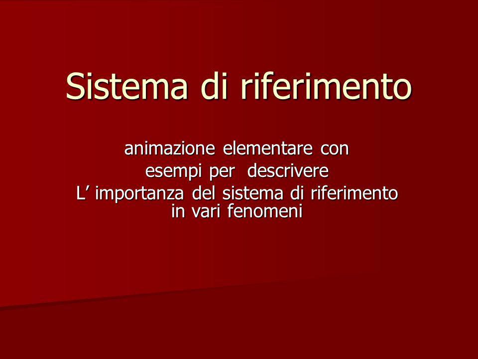 Sistema di riferimento animazione elementare con esempi per descrivere L importanza del sistema di riferimento in vari fenomeni
