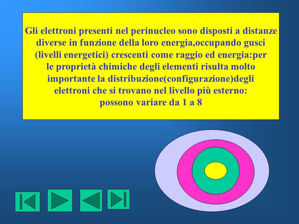 Gli elettroni presenti nel perinucleo sono disposti a distanze diverse in funzione della loro energia,occupando gusci (livelli energetici) crescenti c