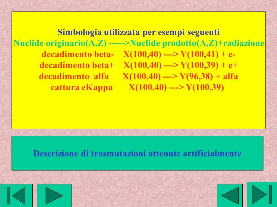 Simbologia utilizzata per esempi seguenti Nuclide originario(A,Z) ----->Nuclide prodotto(A,Z)+radiazione decadimento beta- X(100,40) ---> Y(100,41) +