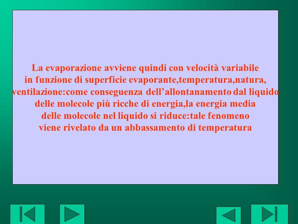 La evaporazione avviene quindi con velocità variabile in funzione di superficie evaporante,temperatura,natura, ventilazione:come conseguenza dellallon
