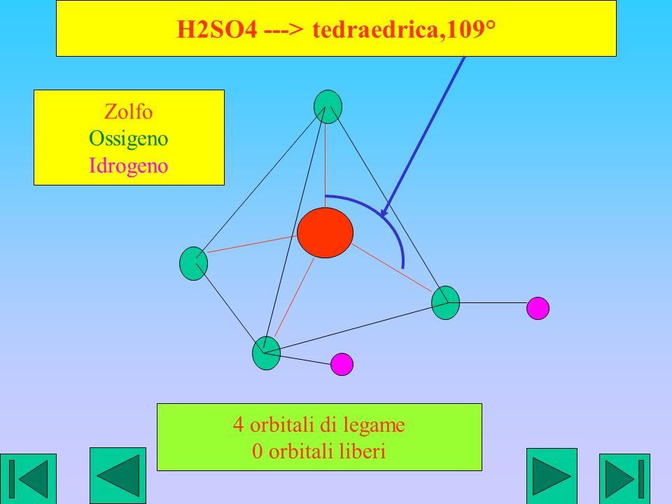 H2SO4 ---> tedraedrica,109° 4 orbitali di legame 0 orbitali liberi Zolfo Ossigeno Idrogeno