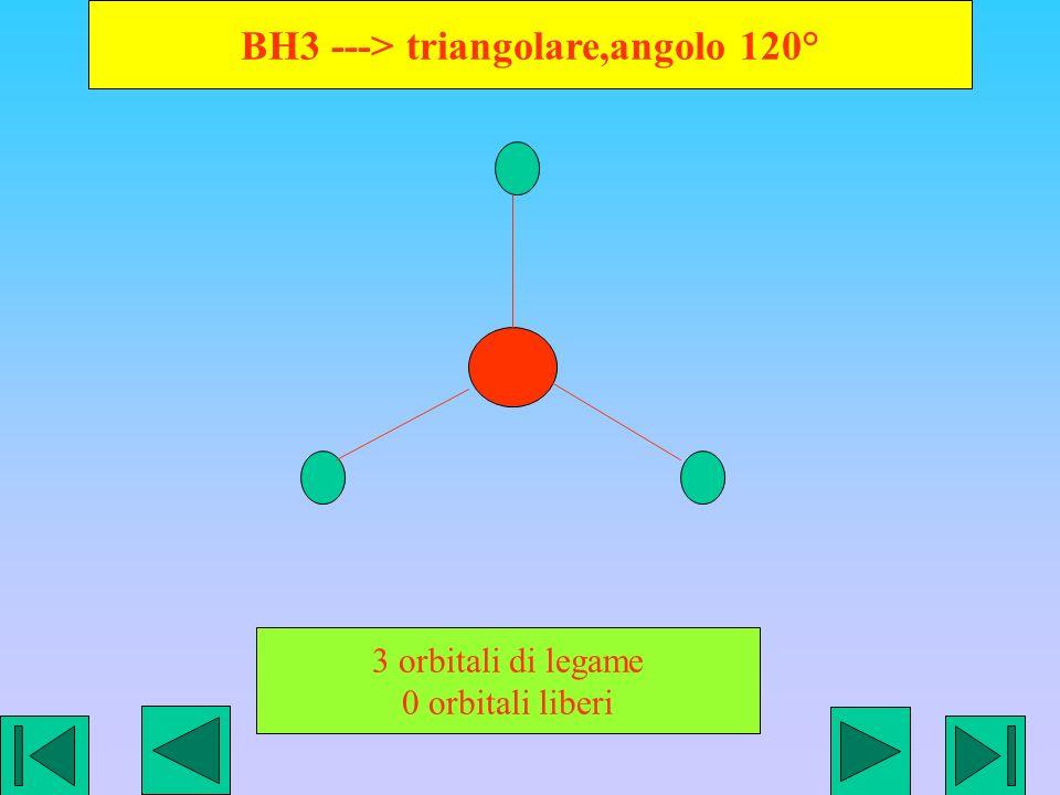 BH3 ---> triangolare,angolo 120° 3 orbitali di legame 0 orbitali liberi