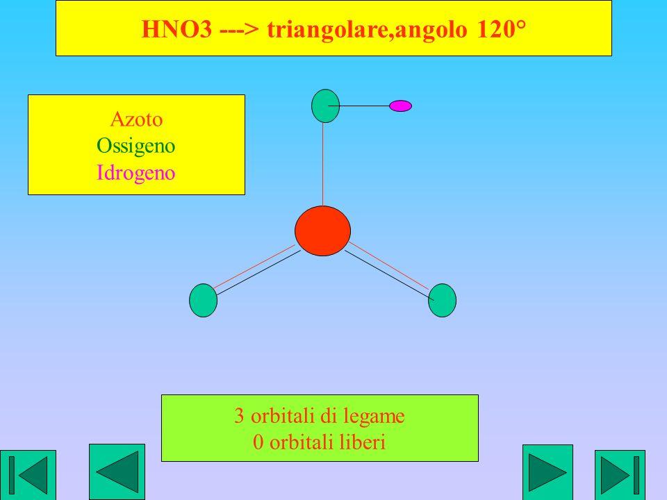 HNO3 ---> triangolare,angolo 120° 3 orbitali di legame 0 orbitali liberi Azoto Ossigeno Idrogeno