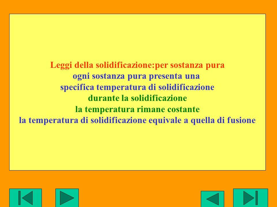 Leggi della solidificazione:per sostanza pura ogni sostanza pura presenta una specifica temperatura di solidificazione durante la solidificazione la t
