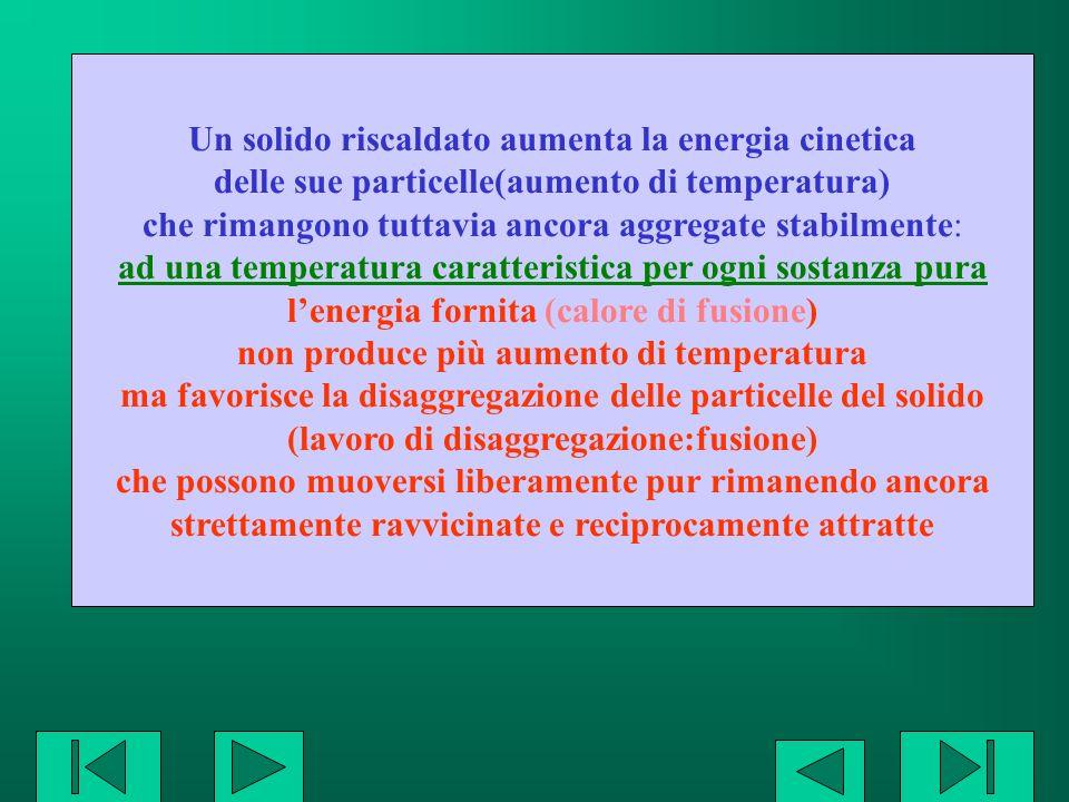 Un solido riscaldato aumenta la energia cinetica delle sue particelle(aumento di temperatura) che rimangono tuttavia ancora aggregate stabilmente: ad