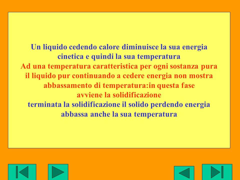 Un liquido cedendo calore diminuisce la sua energia cinetica e quindi la sua temperatura Ad una temperatura caratteristica per ogni sostanza pura il l